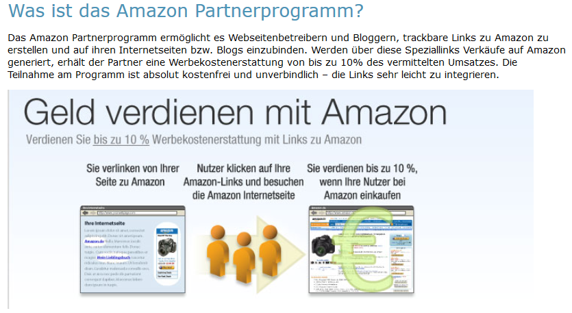 Amazon Partnernetseite